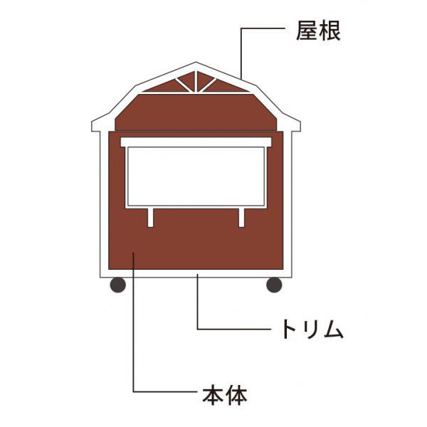 カラーリングについて本体・トリム・屋根のカラーをお選びいただけます。注文の際、通信欄にご記入下さい。