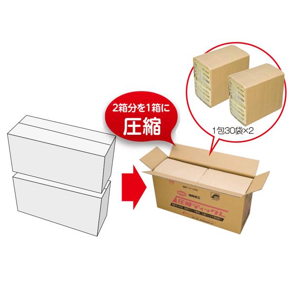 2箱分を1箱に圧縮